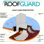 roof curb penetration detail
