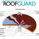 roof drain detail